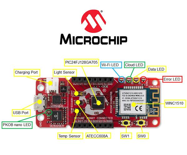 Placa de dezvoltare PIC-IoT Wx de la Microchip